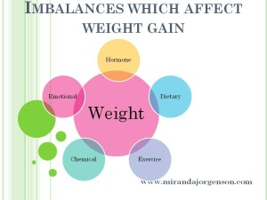 Imbalances which affect weight gain